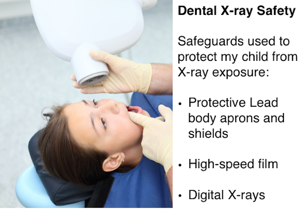 dental x-ray safety 3MD